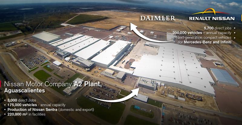 Renault-Nissan-Daimler-Aguascalientes-plant