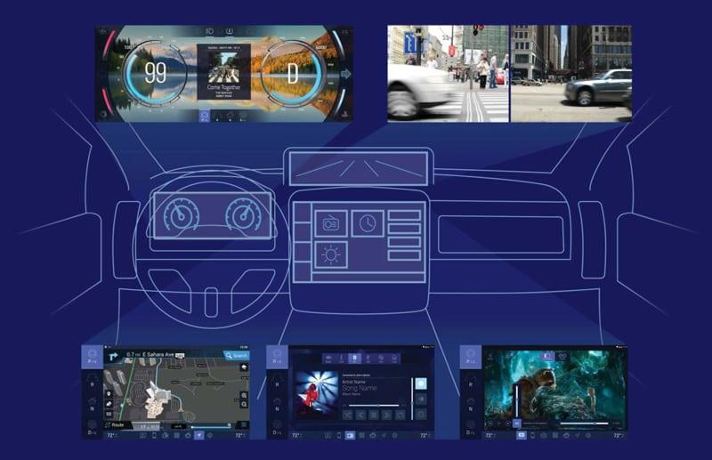 Green Hills Software / Renesas Electronics