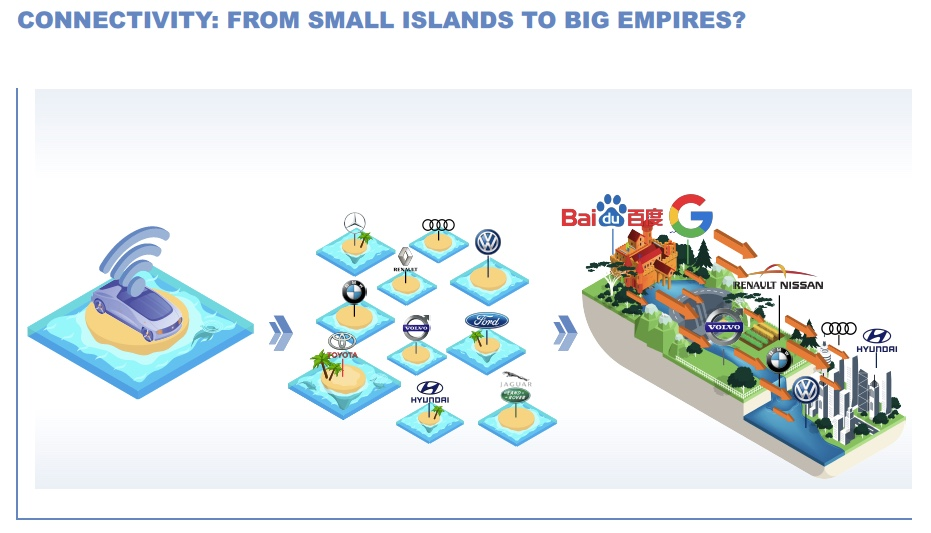 Berylls - connectivity small islands to big empires