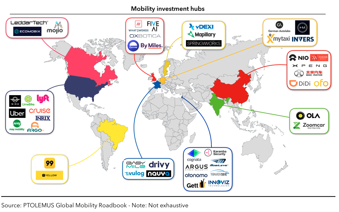 PTOLEMUS Mobility investment hubs