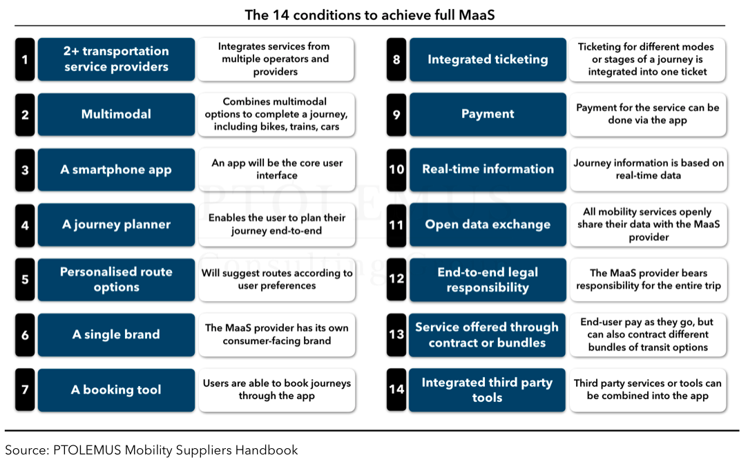 The 14 conditions to achieve full MaaS