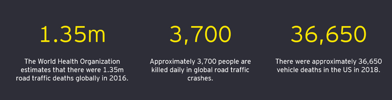 EY-chart-1 - road traffic fatalities