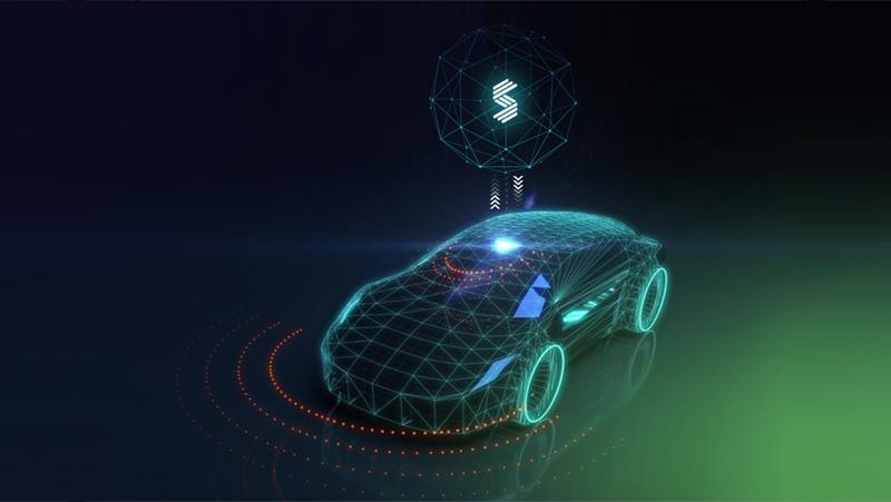 Sibros connected car